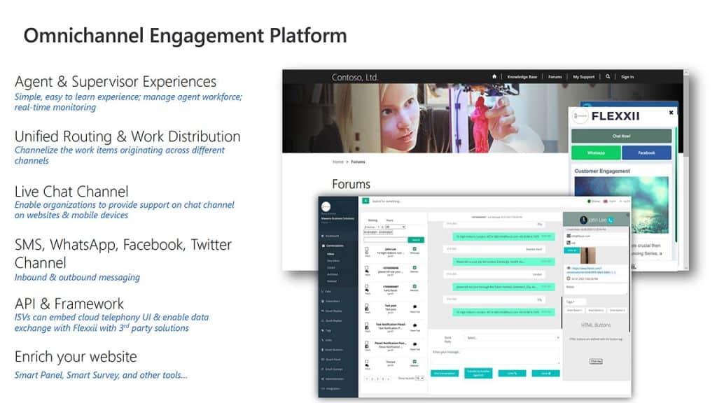 Flexxii Omnichannel Engagement Platform